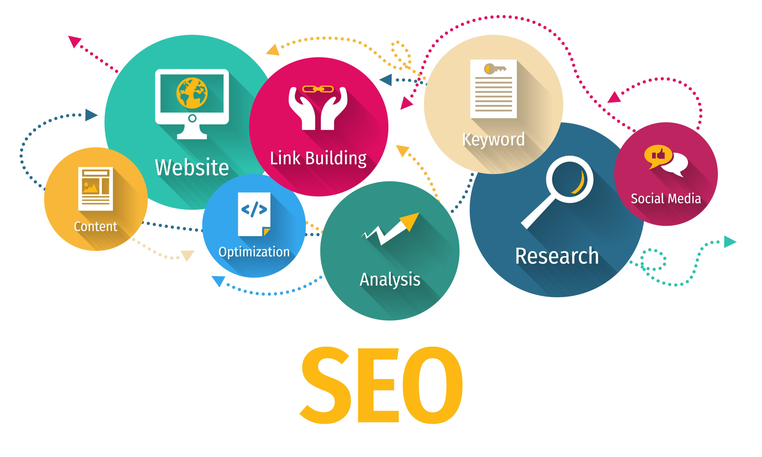 konsultacje-dotyczace-promecji-stron-internetowych-seo
